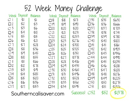 Have you tried the 52 week Money Challenge?